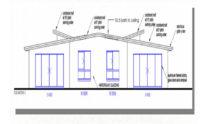 Duplex Design Plan 376 DUK 05