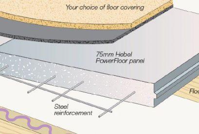 Hebel Powerfloor