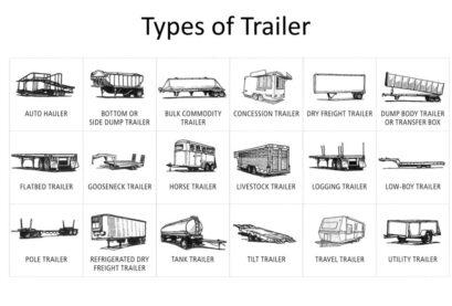 Typesoftrailer